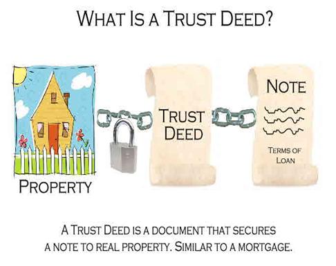 California Lost Trust Deed Bond